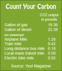 carbon-count.png