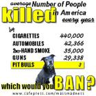 Which would you Ban ?
