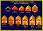Marines Ranks