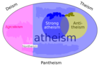 Corrected version of types of atheism