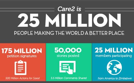Care2 Celebrates 25 Million Members & Special Giveaway!