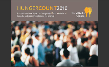 More Hungry Canadians: Canada's Food Bank Use on the Rise
