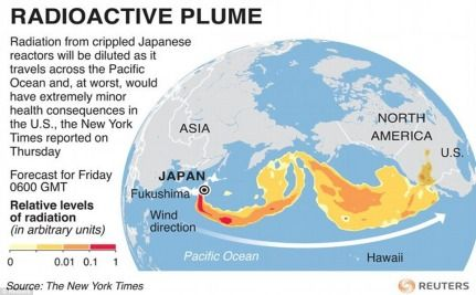 Radiation Plume Could Reach US By Friday: 5 Ways To Protect Yourself