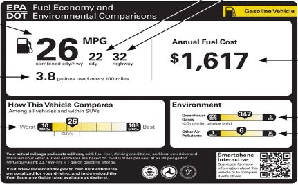 BREAKING: EPA, DOT Unveil Improved Fuel Economy Labels