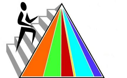 Farewell, Food Pyramid; Meet Your New $2 Million Replacement, a Plate