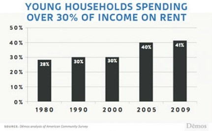 Without More Investment in the Young, Middle Class Could Disappear