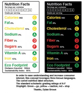 DylanBrown-Dylan-Browns-At-a-Glance-Food-Label-11