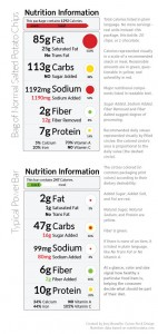 JoeyBrunelle-A-Modern-Food-Label-Typography-Colors-Shapes1