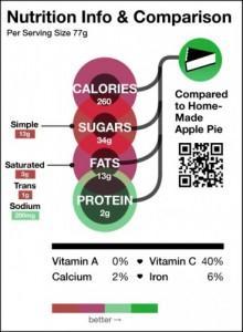 PirijanKetheswaran-Redesigned-Nutrition-Label-by-Pirijan-Ketheswaran1-368x500