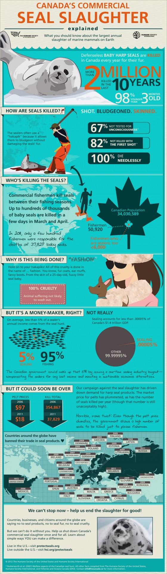 seals_infograph_2012