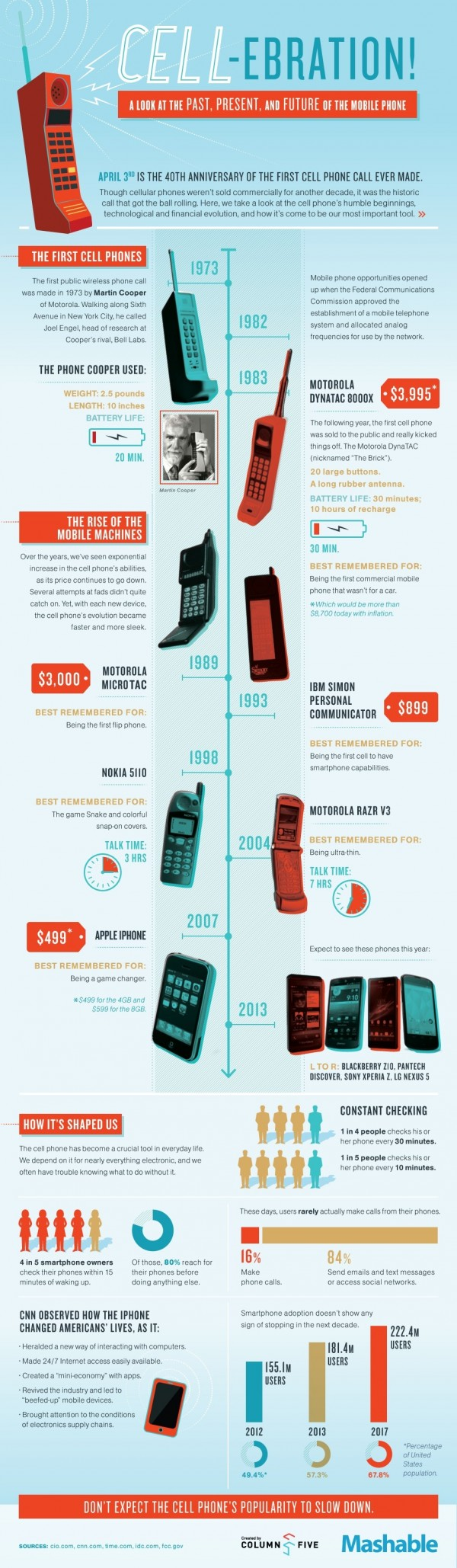 The Cell Phone Turns 40: Pros and Cons of a Cordless Life