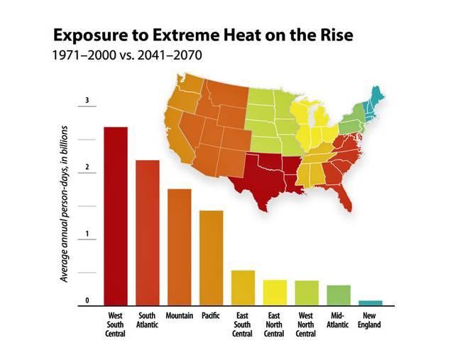 extreme-heat-2070.jpg.662x0_q70_crop-scale