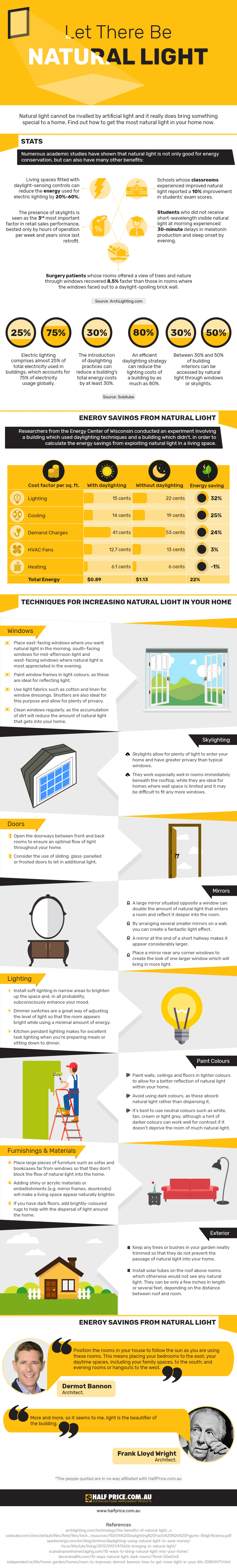 benefits of maximizing natural light in the home