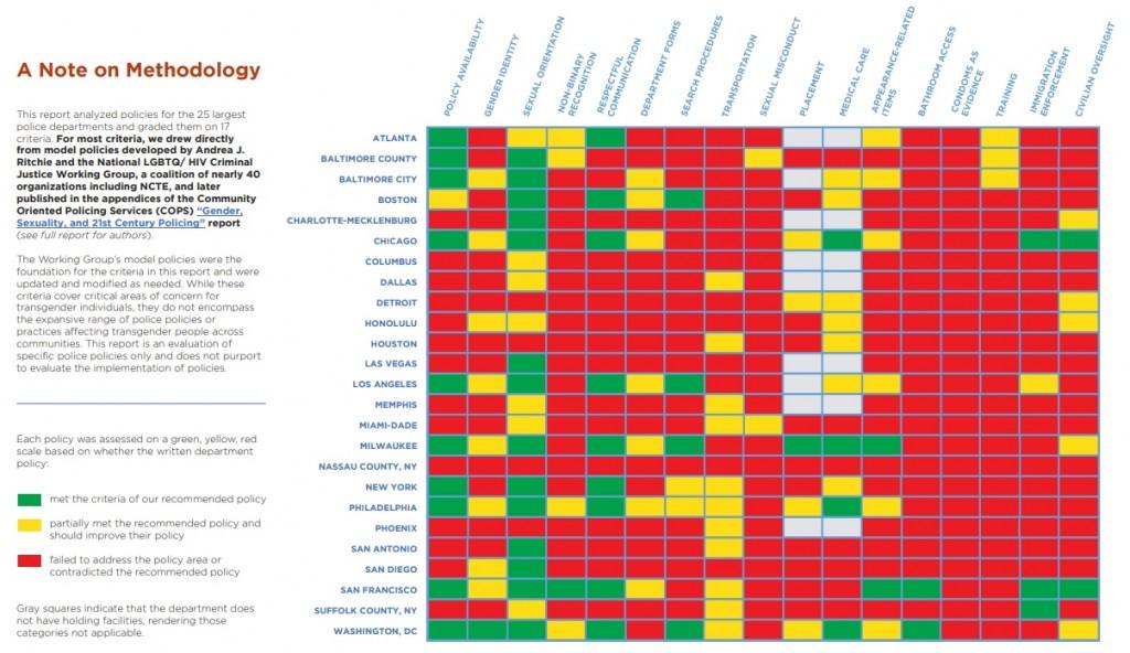 screenshot-transequality.org-2019.05.09-12-09-23
