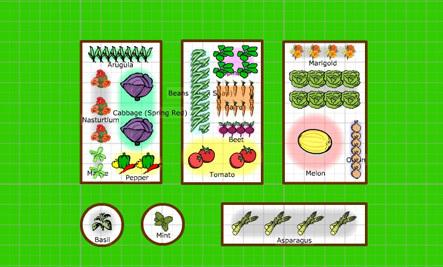 Vegetable Garden Design Made Simple Care2 Healthy Living