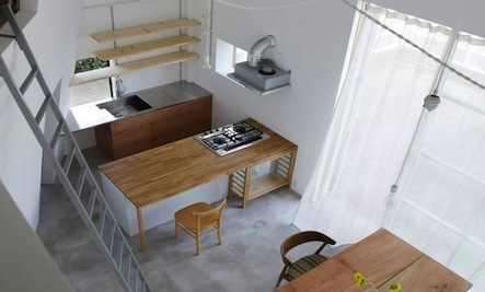 5 Inspiring Loft Kitchen Spaces
