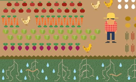 Agroecology Vs. Industrial Farming (Infographic)