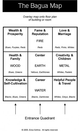 To learn more about the Bagua, my article on the The Energy Centers of Your  Home will go into further detail. Here are step-by-step instructions for  how to ...