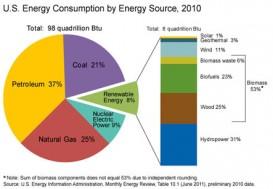 energy-consumption443