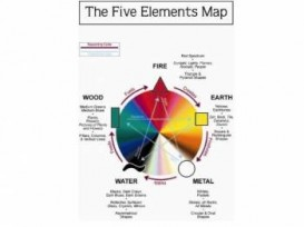 R five elements map