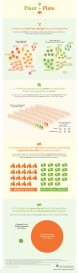 Plant-the-Plate-Infographic-full