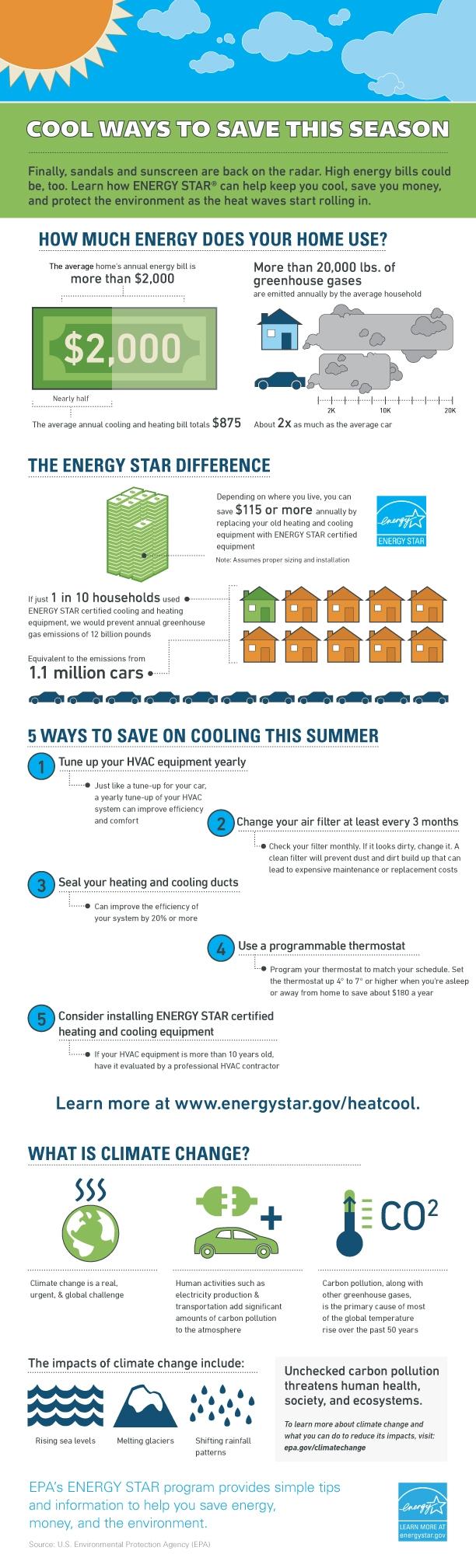 conserve energy infographic