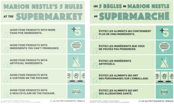 Marion Nestle's Supermarket Rules