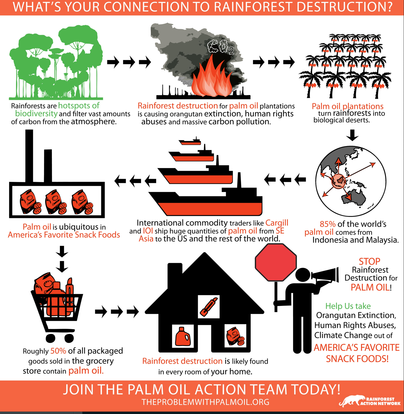 How And Why To Avoid Products With Palm Oil | Care2 Healthy Living