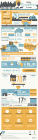 american_forest_foundation_infographic_final2