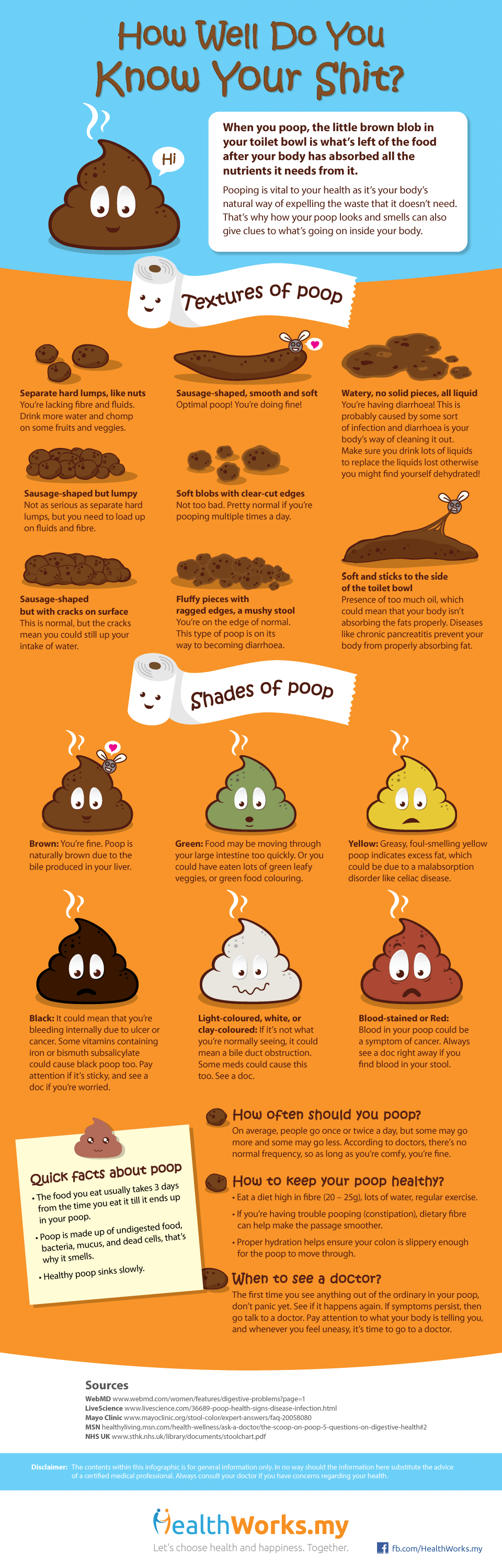 http://dingo.care2.com/pictures/greenliving/uploads/2014/06/poop-infographic-healthworks.png