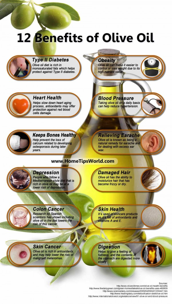 10-Benefits-Of-Olive-Oil-Infographic