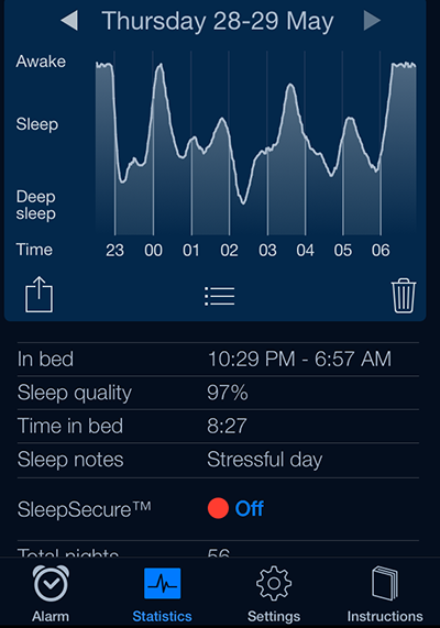 How did you sleep last night? This alarm app can tell you!