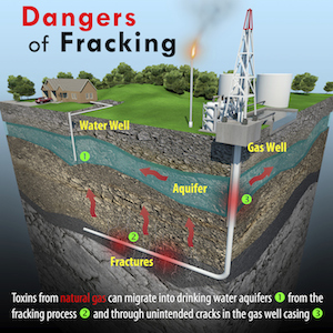 fracking graphic 2 C2