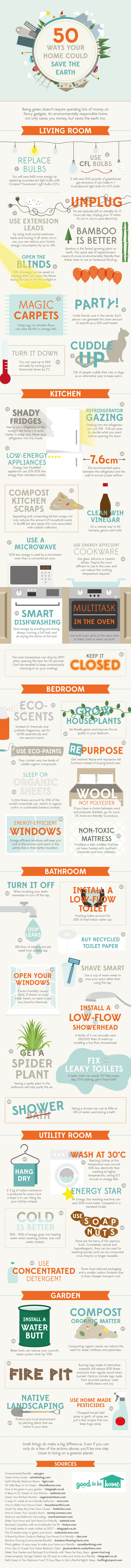 50 Ways To Make Your Home More Eco Friendly