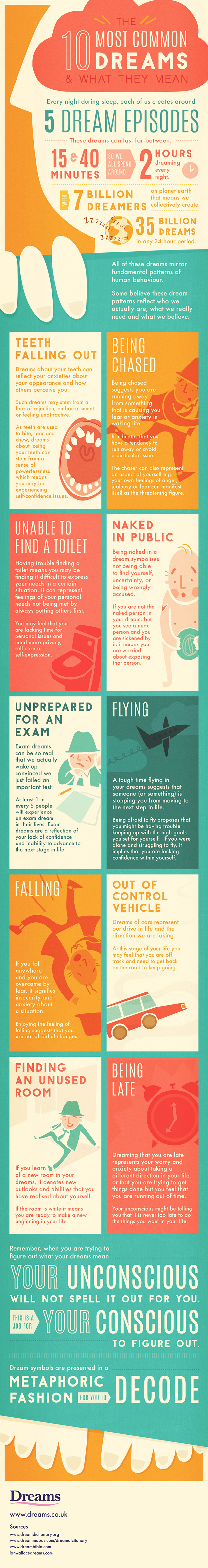 What-Do-Your-Dreams-Mean-Infographic