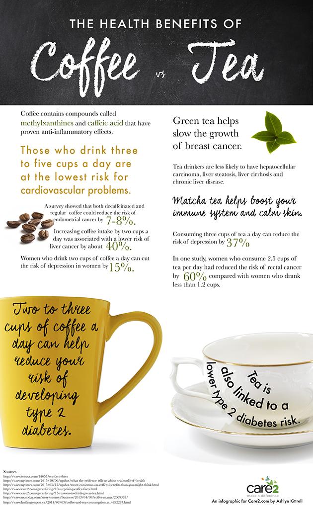 The Health Benefits of Coffee vs Tea