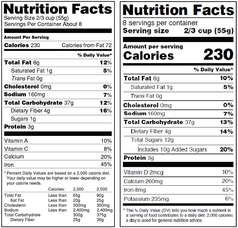 Nutrition Labels Old and New - New label shows added sugars.