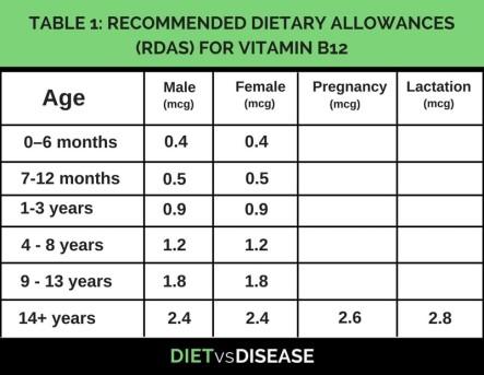 Vitamin-B12-Supplements-2