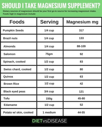 Should-I-take-magnesium-supplement-1