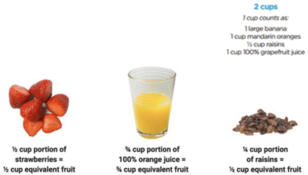 How-Much-Fruit-Should-I-Be-Having-Each-Day-1024x584