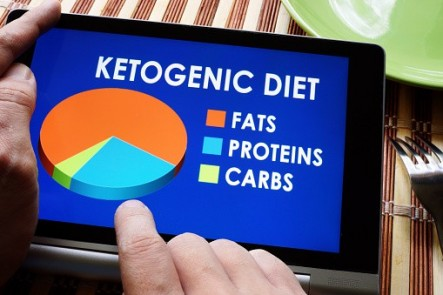ketogenic-diet-is-a-weight-loss-fad