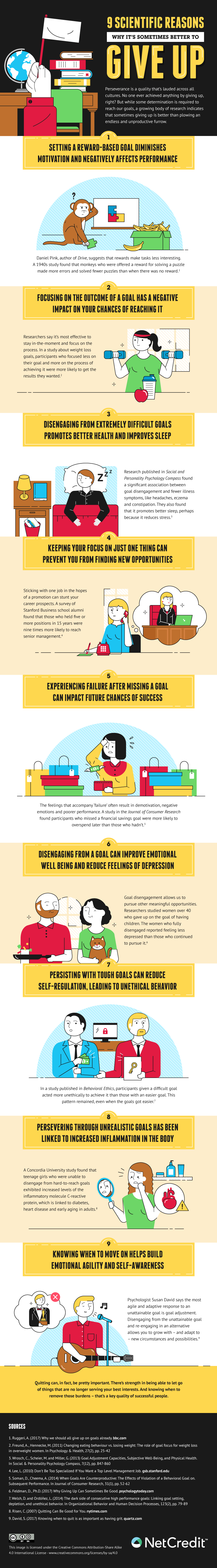 9-Scientific-Reasons-Why-Its-Sometimes-Better-to-Give-Up