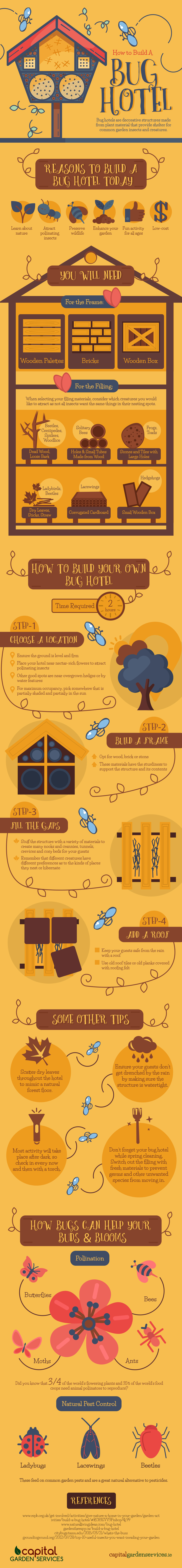 How to build a bug hotel (Infographic by Capital Garden Services)