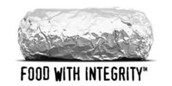 Chipotle: List Your Ingredients